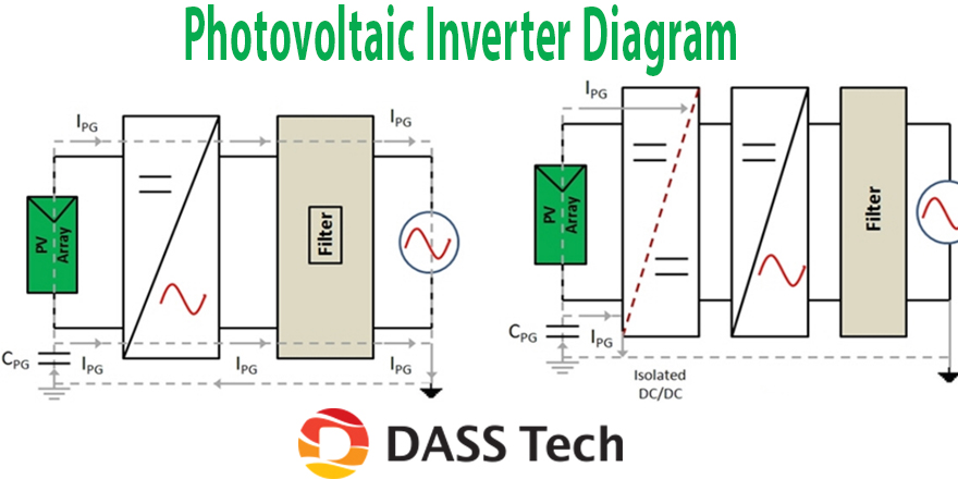 Photovoltaic Inverter diagram
